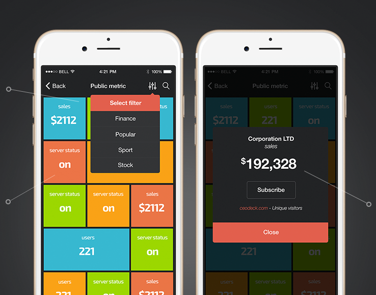 Ceodeck iPhone application
